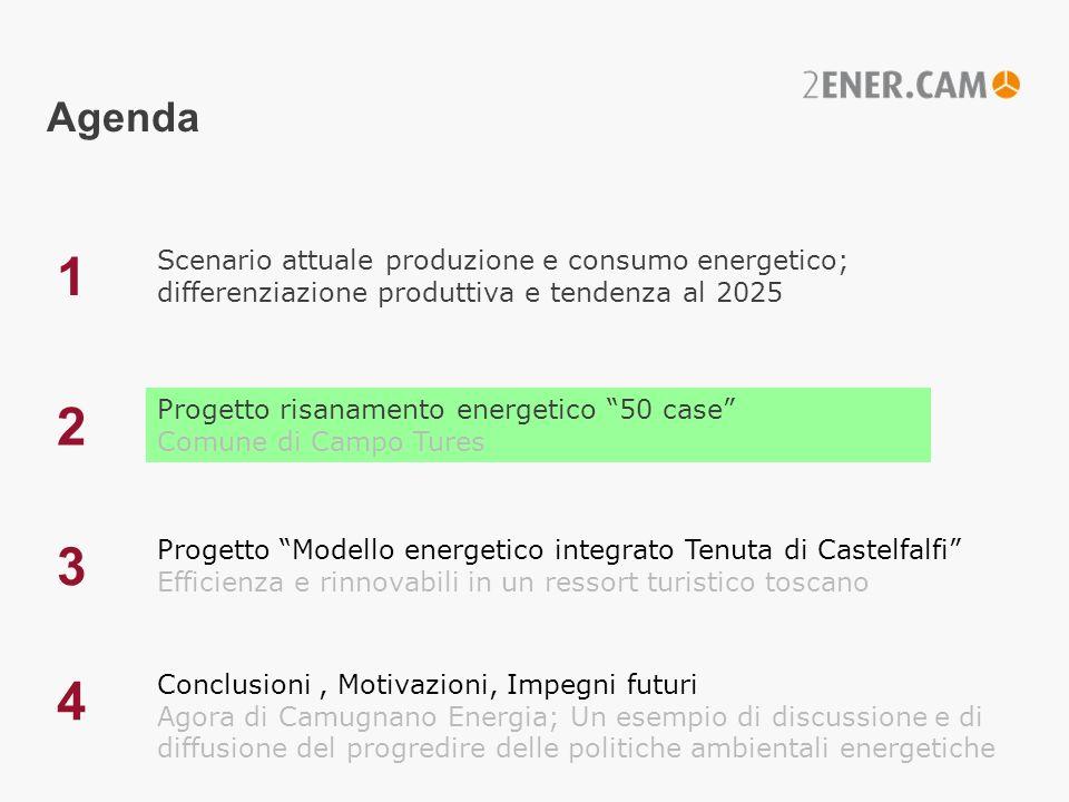 Agenda Progetto risanamento energetico 50 case Comune di Campo Tures 2 3 Progetto Modello energetico integrato Tenuta di Castelfalfi Efficienza e rinn