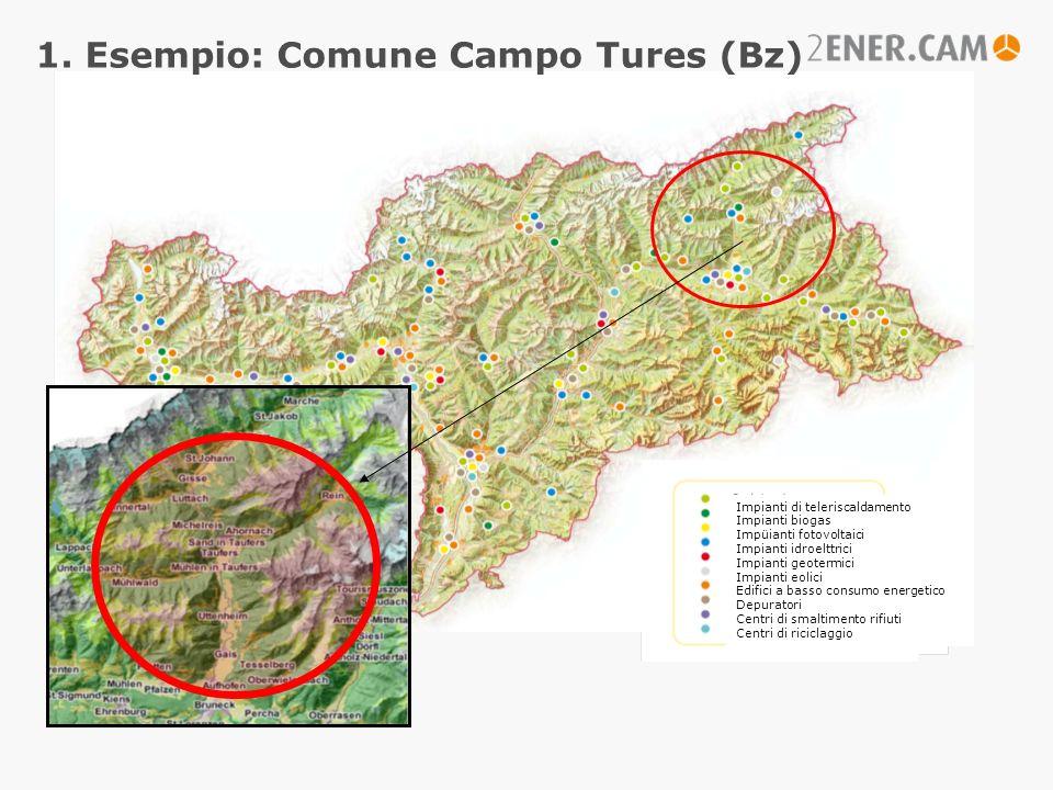 . 1. Esempio: Comune Campo Tures (Bz) Impianti di teleriscaldamento Impianti biogas Impüianti fotovoltaici Impianti idroelttrici Impianti geotermici I