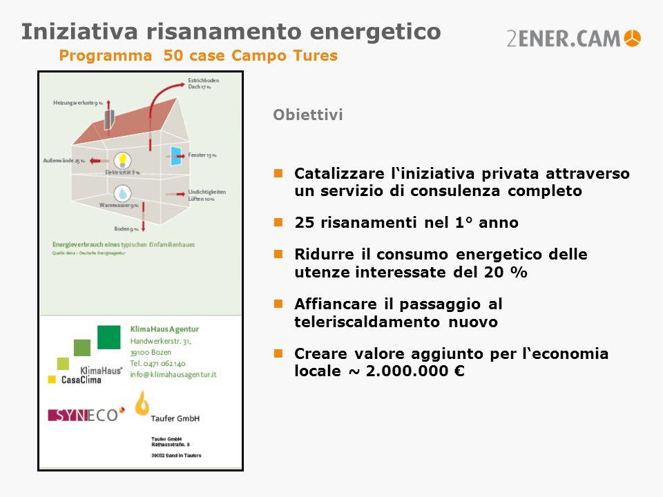 Iniziativa risanamento energetico Programma 50 case Campo Tures Obiettivi Catalizzare liniziativa privata attraverso un servizio di consulenza complet