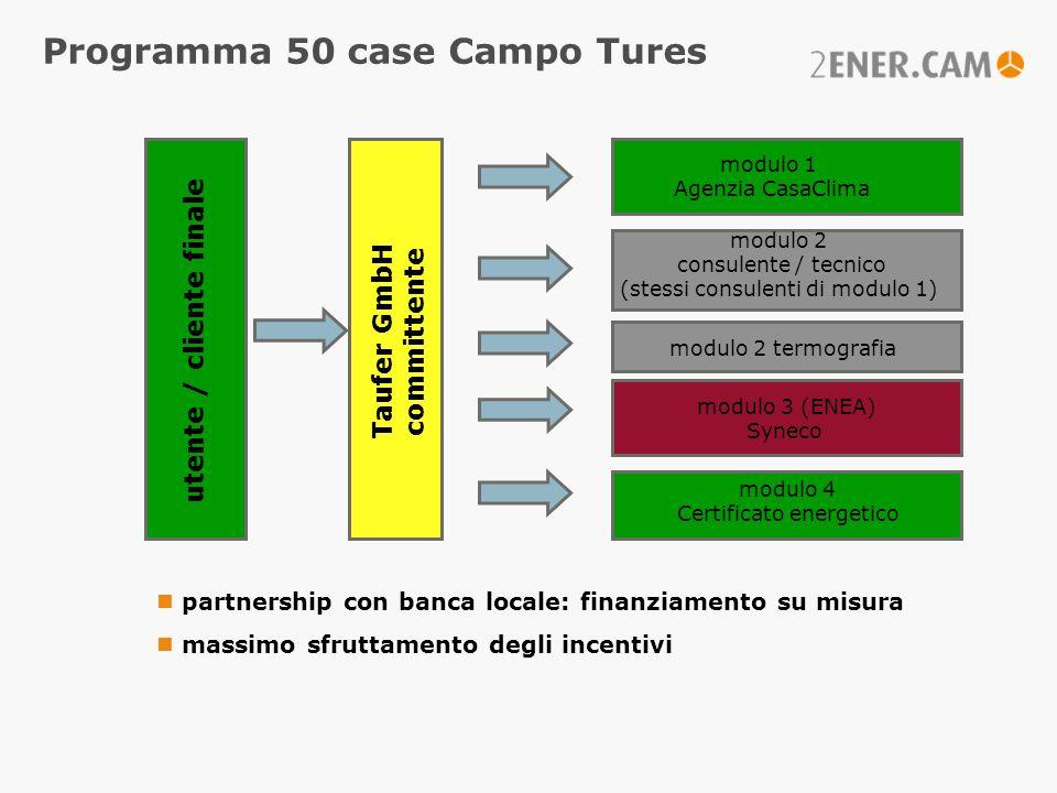 Programma 50 case Campo Tures modulo 3 (ENEA) Syneco Taufer GmbH committente modulo 1 Agenzia CasaClima modulo 2 consulente / tecnico (stessi consulen