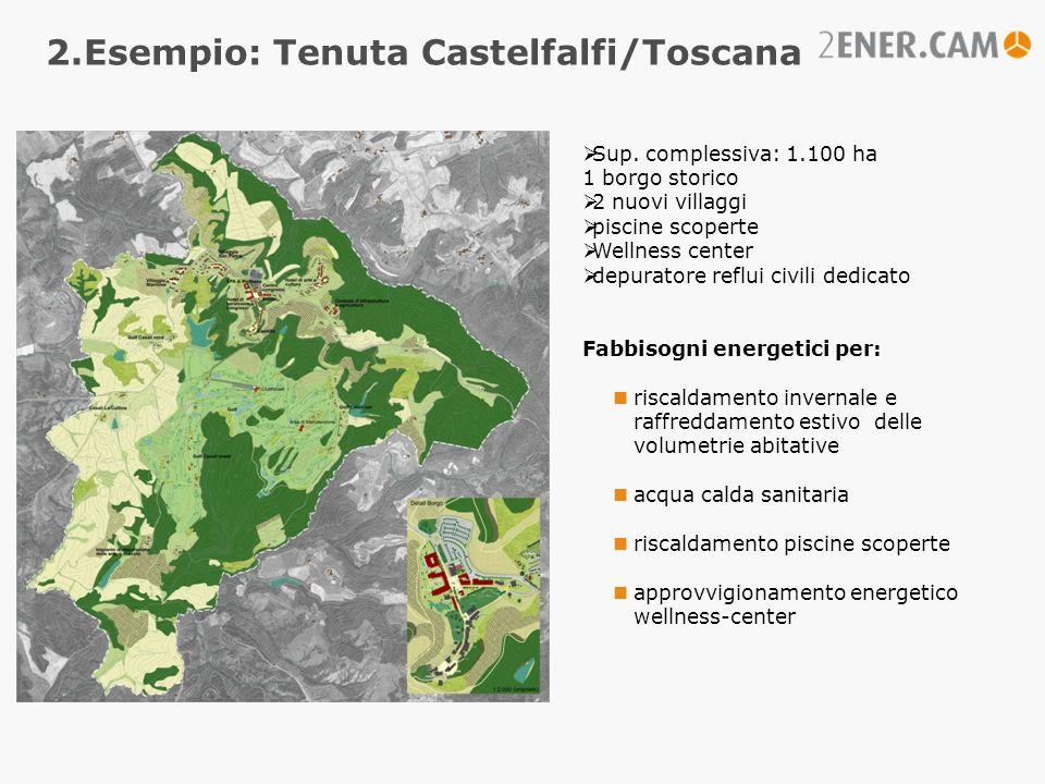 2.Esempio: Tenuta Castelfalfi/Toscana Sup. complessiva: 1.100 ha 1 borgo storico 2 nuovi villaggi piscine scoperte Wellness center depuratore reflui c