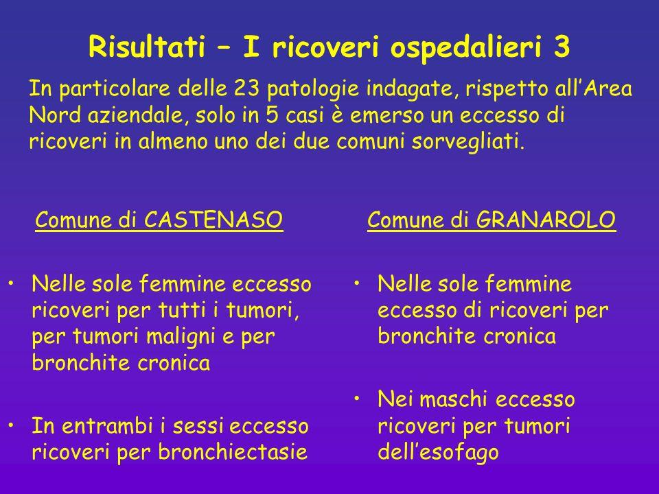 Risultati – I ricoveri ospedalieri 3 Comune di CASTENASO Nelle sole femmine eccesso ricoveri per tutti i tumori, per tumori maligni e per bronchite cr