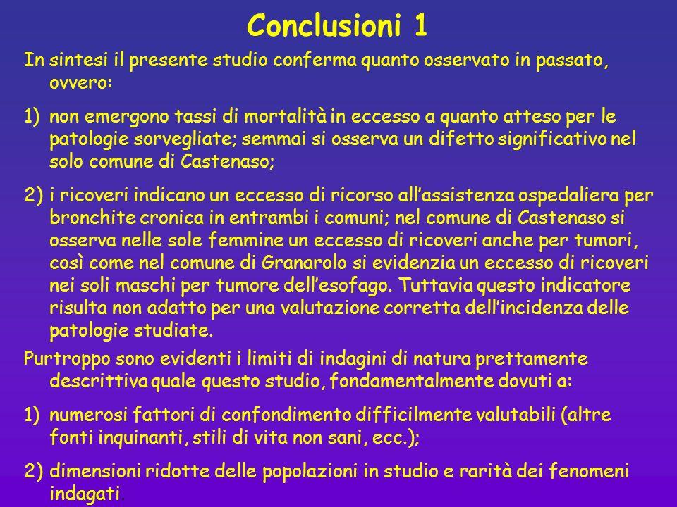 Conclusioni 1 In sintesi il presente studio conferma quanto osservato in passato, ovvero: 1)non emergono tassi di mortalità in eccesso a quanto atteso