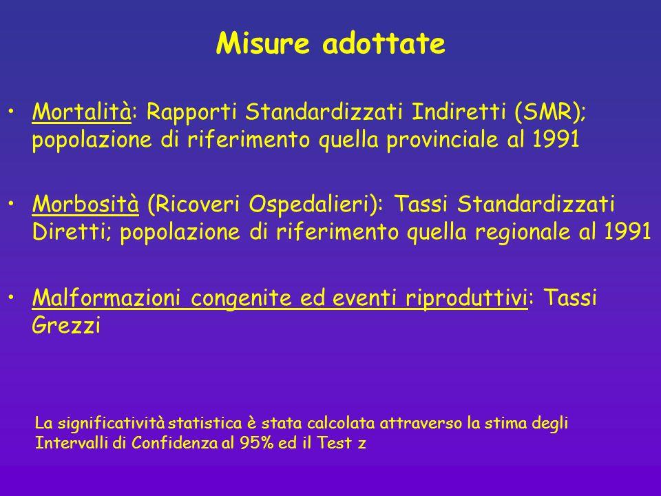 Misure adottate Mortalità: Rapporti Standardizzati Indiretti (SMR); popolazione di riferimento quella provinciale al 1991 Morbosità (Ricoveri Ospedali