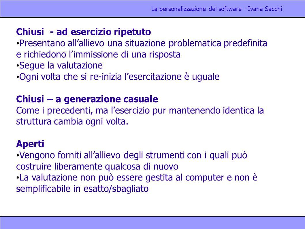 La personalizzazione del software - Ivana Sacchi Chiusi - ad esercizio ripetuto Presentano allallievo una situazione problematica predefinita e richie