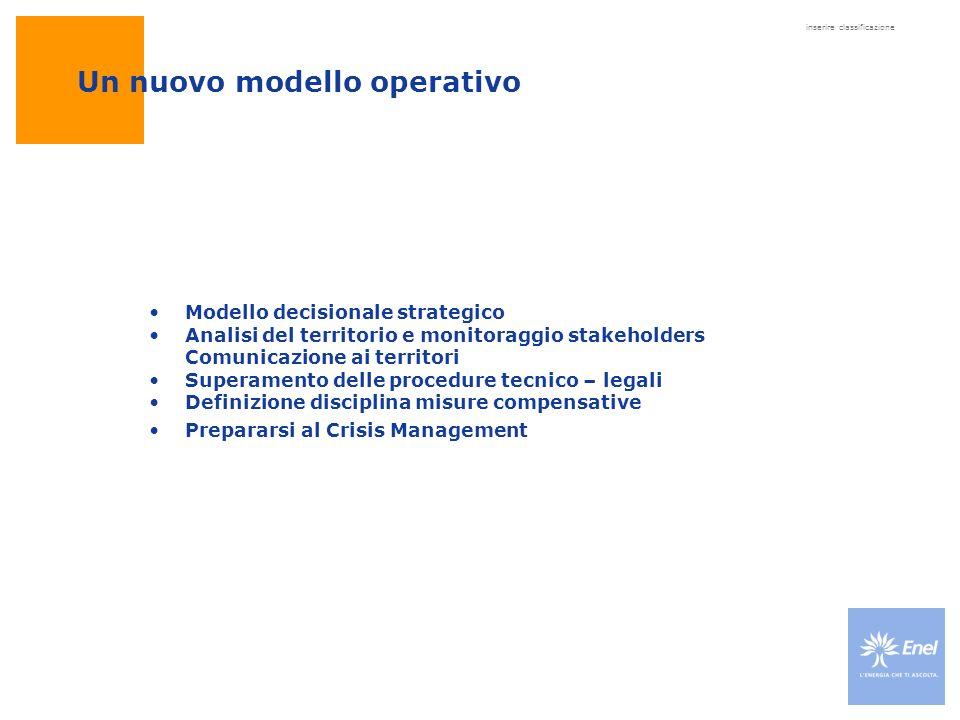 inserire classificazione Un nuovo modello operativo Modello decisionale strategico Analisi del territorio e monitoraggio stakeholders Comunicazione ai