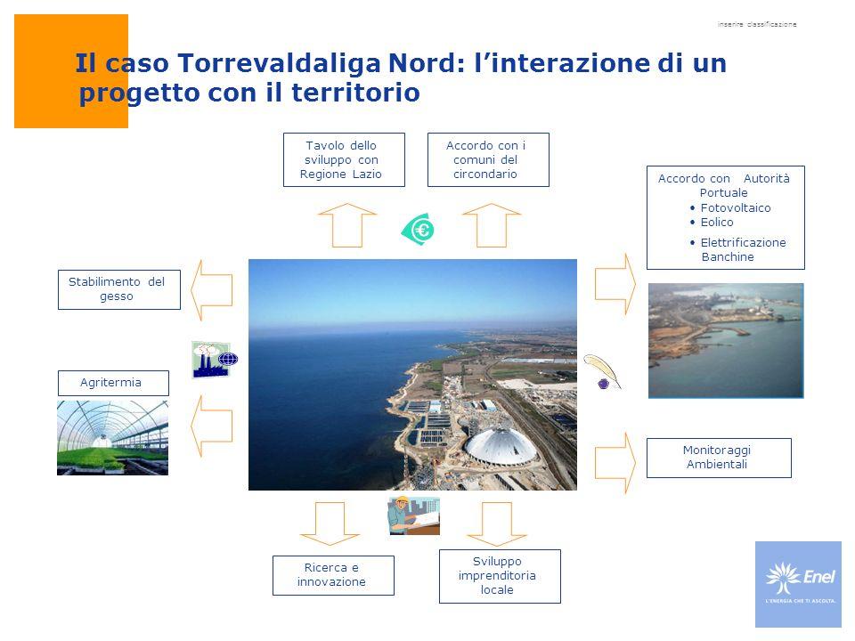 inserire classificazione Accordo Quadro tra Regione Lazio, Province (Roma e Viterbo), Comuni (Civitavecchia, Allumiere, Santa Marinella, Tarquinia e Tolfa) ed Enel (4 luglio 2008).