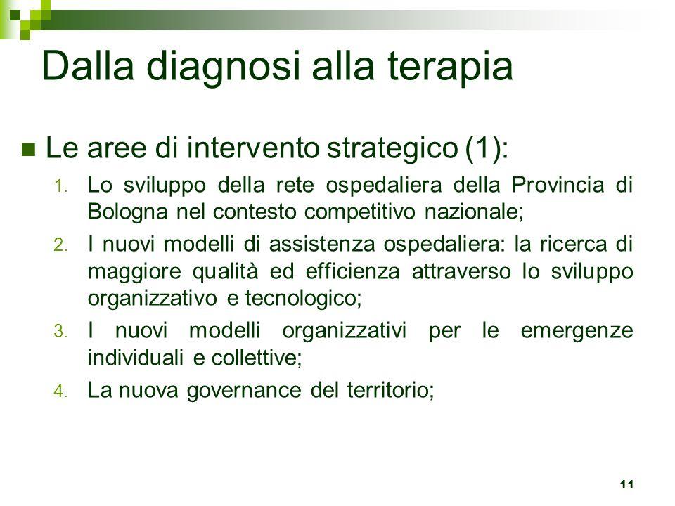 Dalla diagnosi alla terapia Le aree di intervento strategico (1): 1. Lo sviluppo della rete ospedaliera della Provincia di Bologna nel contesto compet