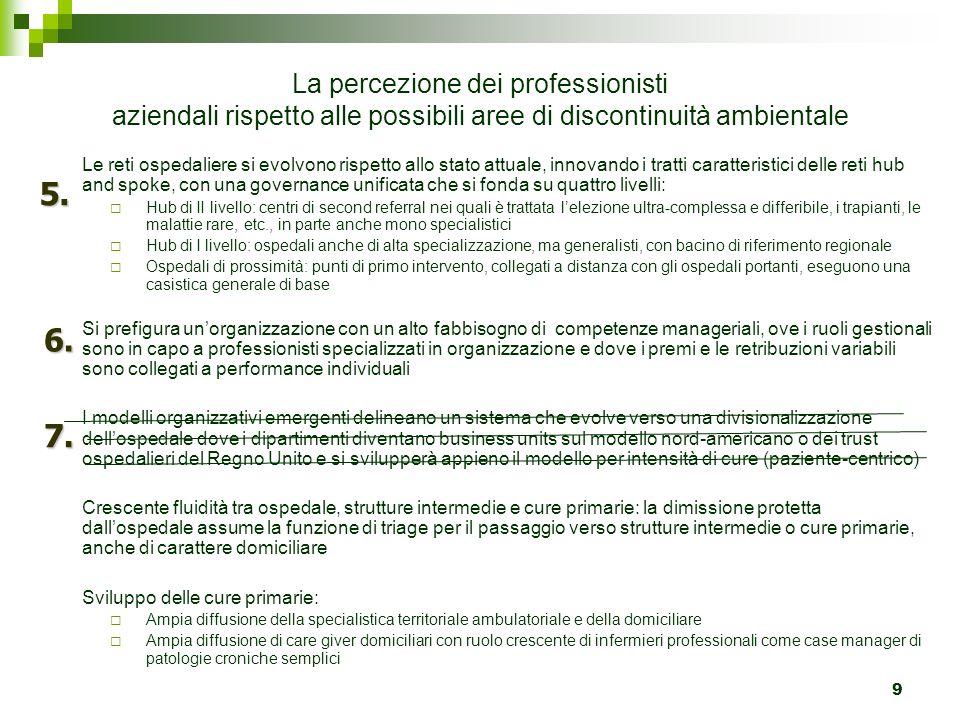 La percezione dei professionisti aziendali rispetto alle possibili aree di discontinuità ambientale Le reti ospedaliere si evolvono rispetto allo stat