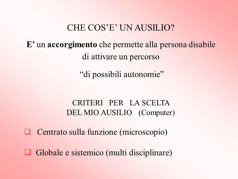 CHE COSE UN AUSILIO? E un accorgimento che permette alla persona disabile di attivare un percorso di possibili autonomie CRITERI PER LA SCELTA DEL MIO