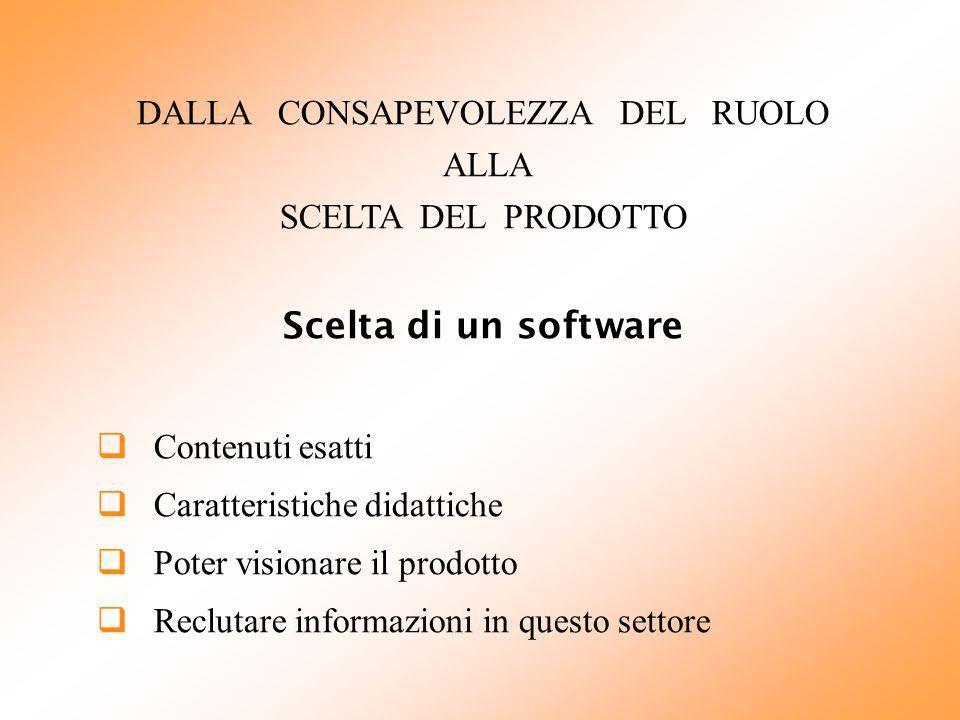 DALLA CONSAPEVOLEZZA DEL RUOLO ALLA SCELTA DEL PRODOTTO Scelta di un software Contenuti esatti Caratteristiche didattiche Poter visionare il prodotto