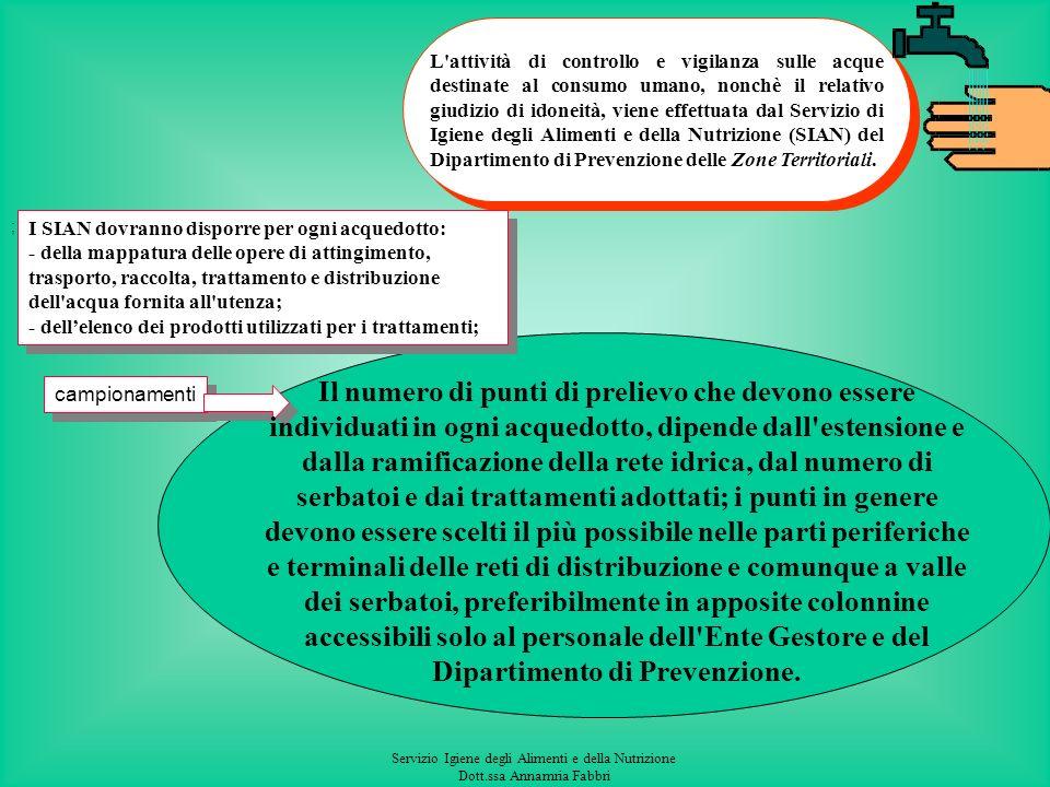 Servizio Igiene degli Alimenti e della Nutrizione Dott.ssa Annamria Fabbri Le altre principali normative di riferimento per le acque destinate al cons