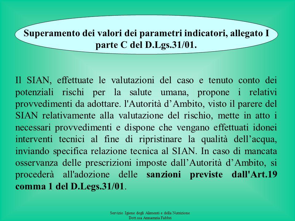 Servizio Igiene degli Alimenti e della Nutrizione Dott.ssa Annamria Fabbri Superamento dei valori di parametro di cui allallegato I parti A e B del D.