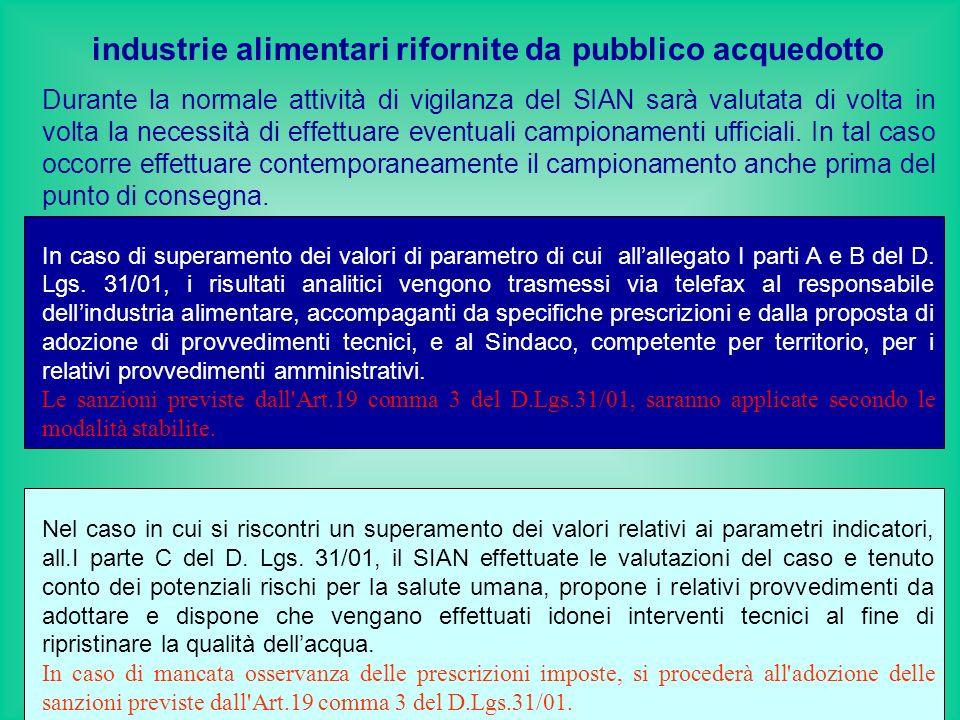 Servizio Igiene degli Alimenti e della Nutrizione Dott.ssa Annamria Fabbri * D.M.21.03.1973 e Circolare n.102/78 - Dal 17.07.2005 per i nuovi impianti