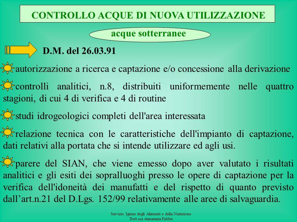 Servizio Igiene degli Alimenti e della Nutrizione Dott.ssa Annamria Fabbri SANZIONI Le sanzioni previste dal D.Lgs.31/01, sono tutte amministrative pe