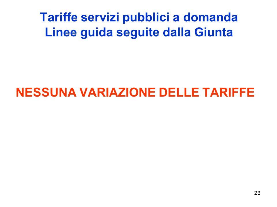 23 Tariffe servizi pubblici a domanda Linee guida seguite dalla Giunta NESSUNA VARIAZIONE DELLE TARIFFE