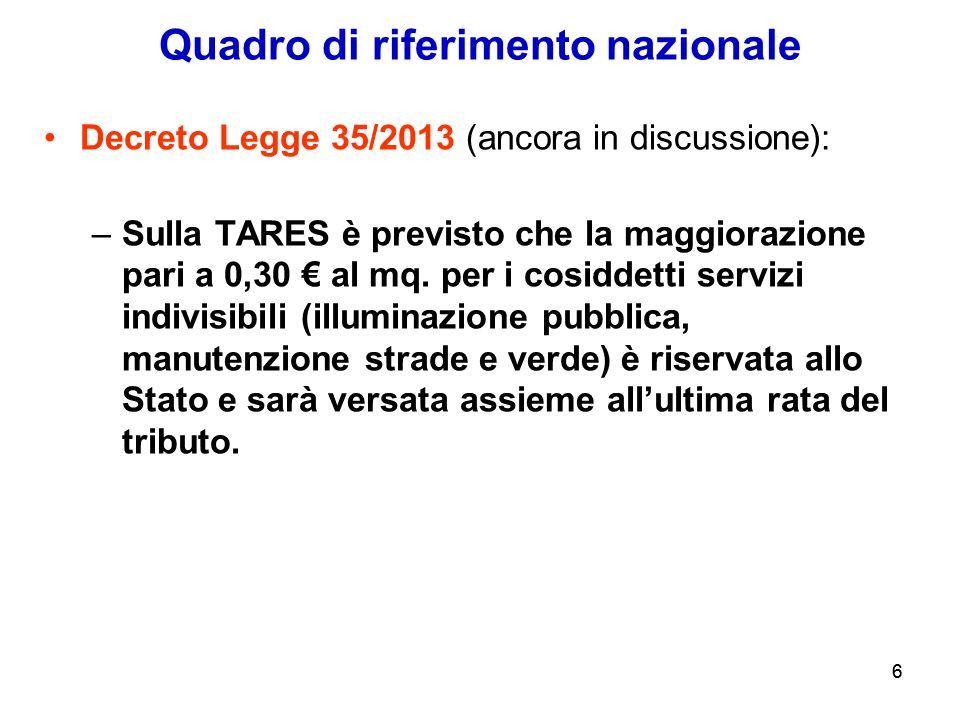 66 Quadro di riferimento nazionale Decreto Legge 35/2013 (ancora in discussione): –Sulla TARES è previsto che la maggiorazione pari a 0,30 al mq.