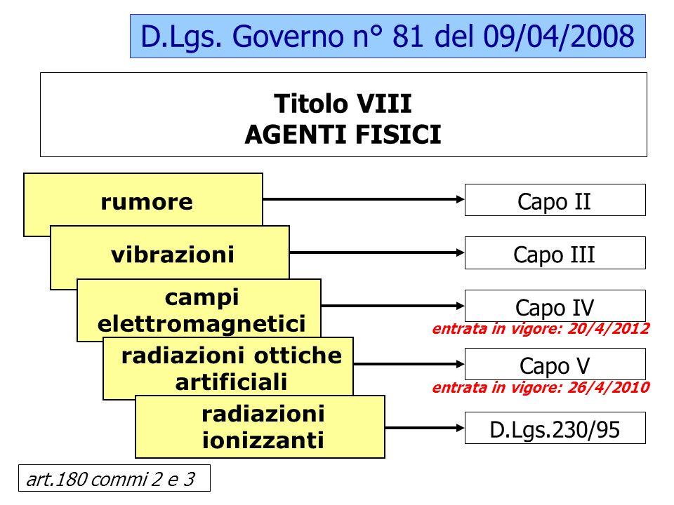 Titolo VIII AGENTI FISICI D.Lgs. Governo n° 81 del 09/04/2008 art.180 commi 2 e 3 rumore vibrazioni campi elettromagnetici radiazioni ottiche artifici