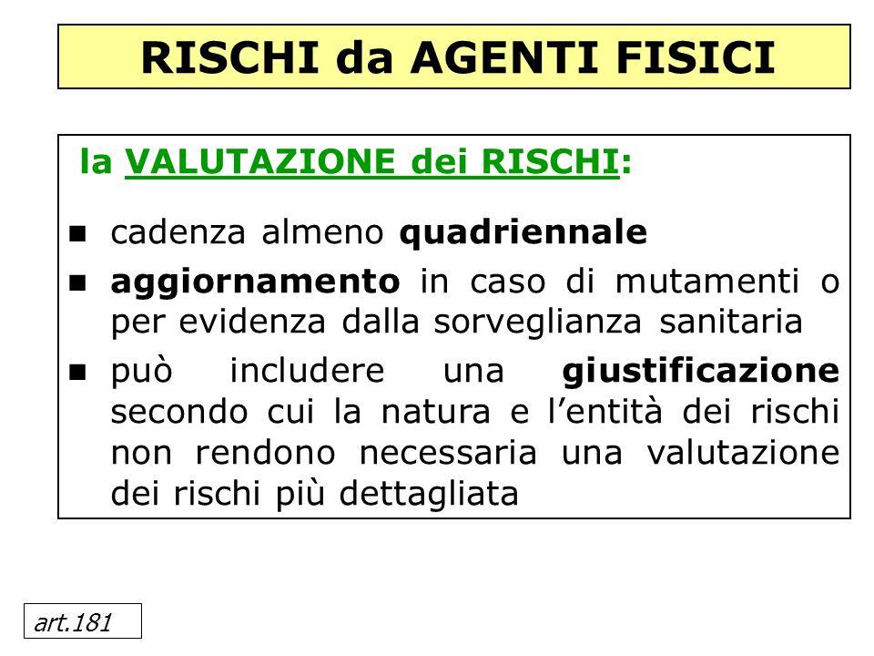 art.181 la VALUTAZIONE dei RISCHI: cadenza almeno quadriennale aggiornamento in caso di mutamenti o per evidenza dalla sorveglianza sanitaria può incl