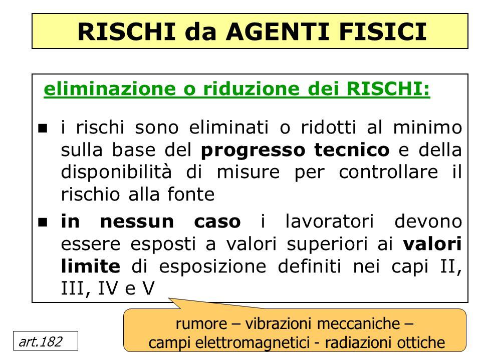 art.182 eliminazione o riduzione dei RISCHI: i rischi sono eliminati o ridotti al minimo sulla base del progresso tecnico e della disponibilità di mis