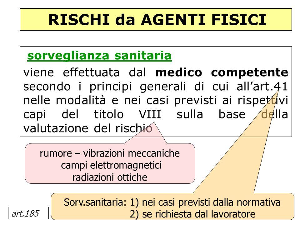 art.185 sorveglianza sanitaria viene effettuata dal medico competente secondo i principi generali di cui allart.41 nelle modalità e nei casi previsti