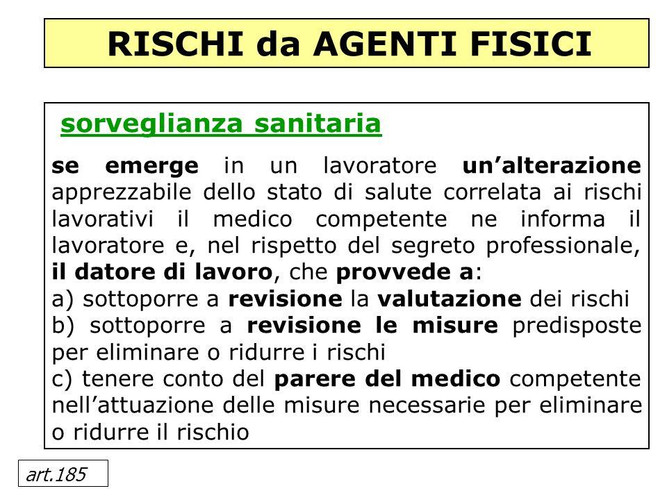 art.185 sorveglianza sanitaria se emerge in un lavoratore unalterazione apprezzabile dello stato di salute correlata ai rischi lavorativi il medico co