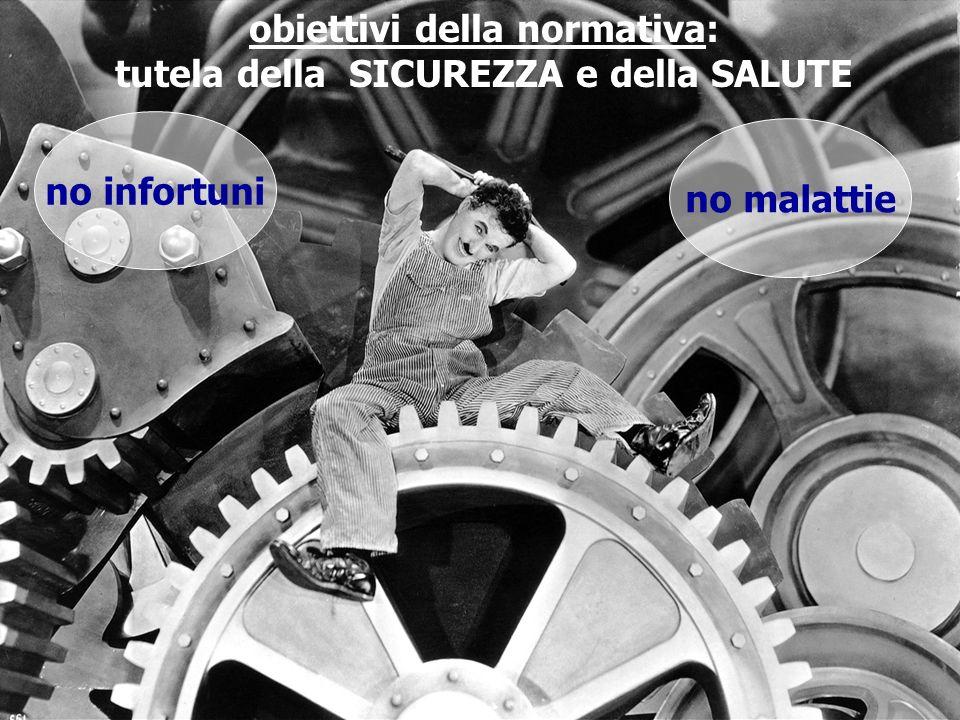 art.183 lavoratori particolarmente sensibili Le misure di prevenzione devono essere adattate alle esigenze dei lavoratori appartenenti a gruppi particolarmente sensibili al rischio, incluse le donne in stato di gravidanza ed i minori RISCHI da AGENTI FISICI