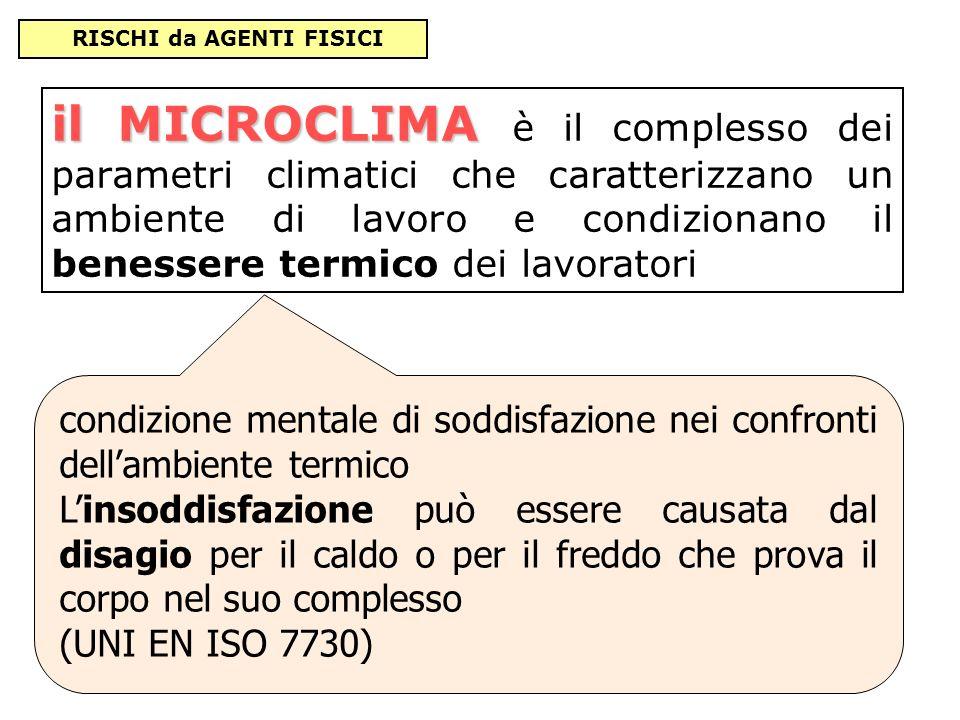 il MICROCLIMA il MICROCLIMA è il complesso dei parametri climatici che caratterizzano un ambiente di lavoro e condizionano il benessere termico dei la