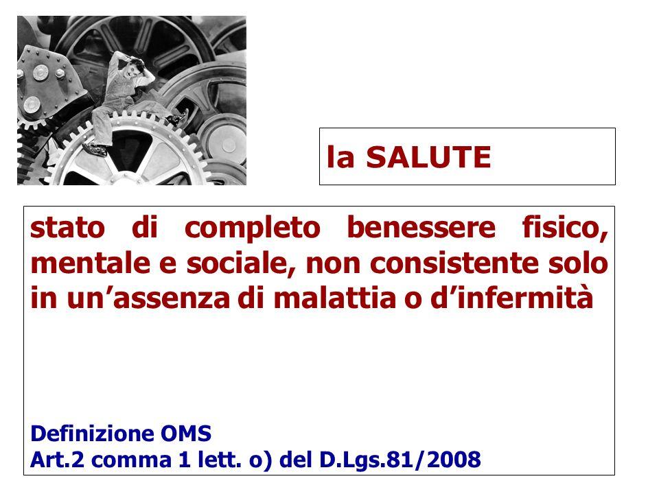 D.Lgs.Governo n° 81 del 09/04/2008 Attuazione dell articolo 1 della legge 3 agosto 2007, n.