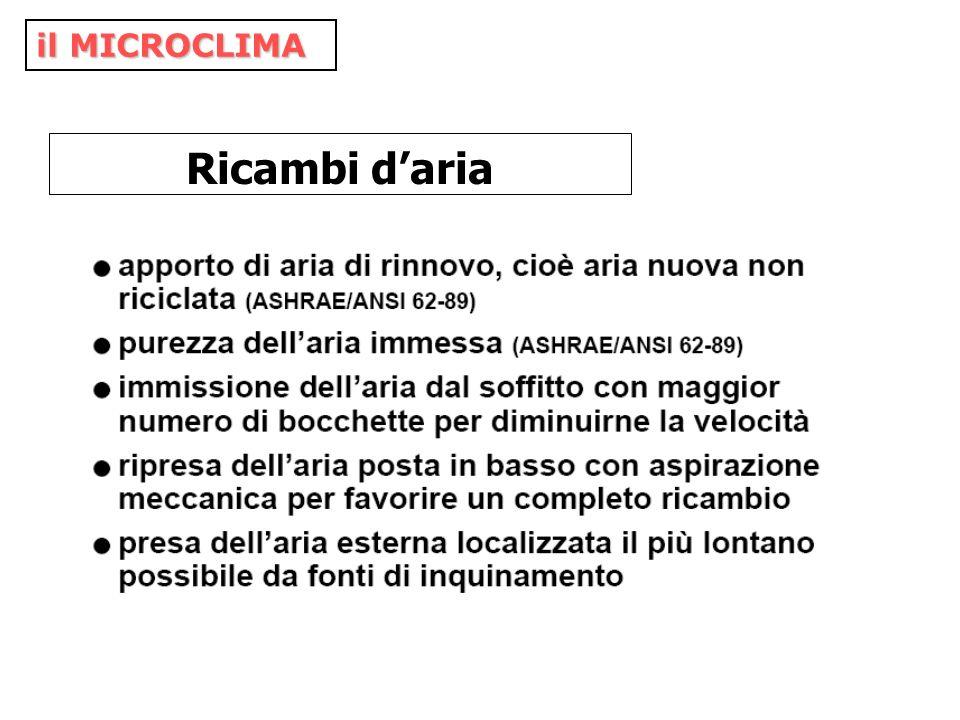 il MICROCLIMA Ricambi daria