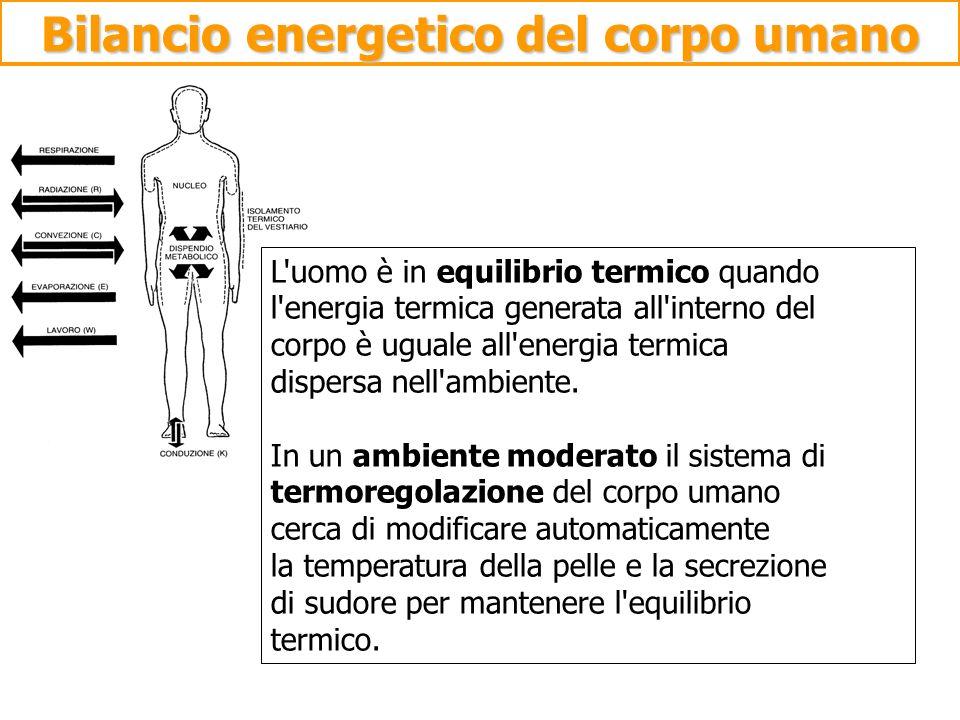 Bilancio energetico del corpo umano L'uomo è in equilibrio termico quando l'energia termica generata all'interno del corpo è uguale all'energia termic