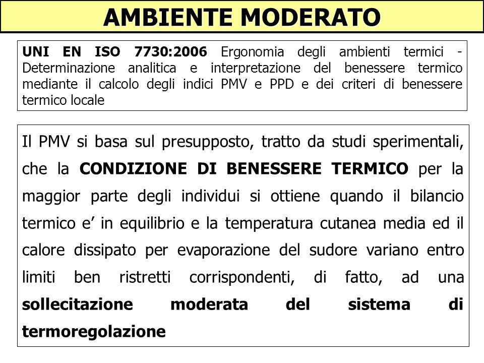 UNI EN ISO 7730:2006 Ergonomia degli ambienti termici - Determinazione analitica e interpretazione del benessere termico mediante il calcolo degli ind