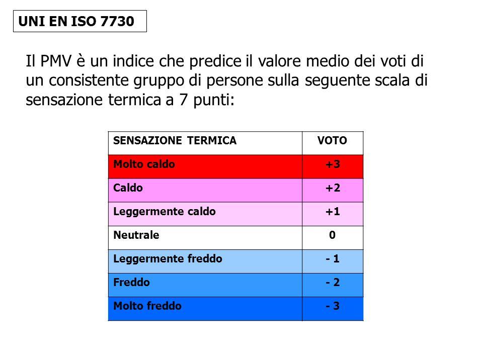 Il PMV è un indice che predice il valore medio dei voti di un consistente gruppo di persone sulla seguente scala di sensazione termica a 7 punti: SENS