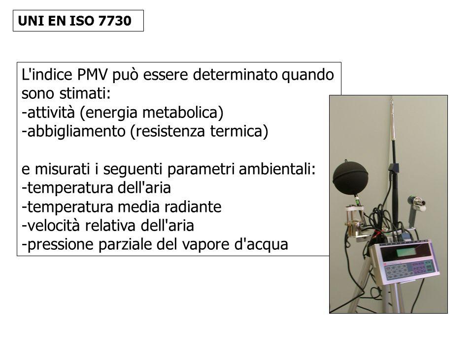 L'indice PMV può essere determinato quando sono stimati: -attività (energia metabolica) -abbigliamento (resistenza termica) e misurati i seguenti para