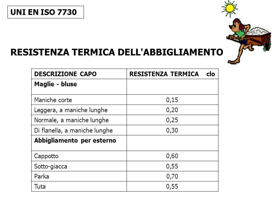 UNI EN ISO 7730 RESISTENZA TERMICA DELL'ABBIGLIAMENTO DESCRIZIONE CAPORESISTENZA TERMICA clo Maglie - bluse Maniche corte0,15 Leggera, a maniche lungh