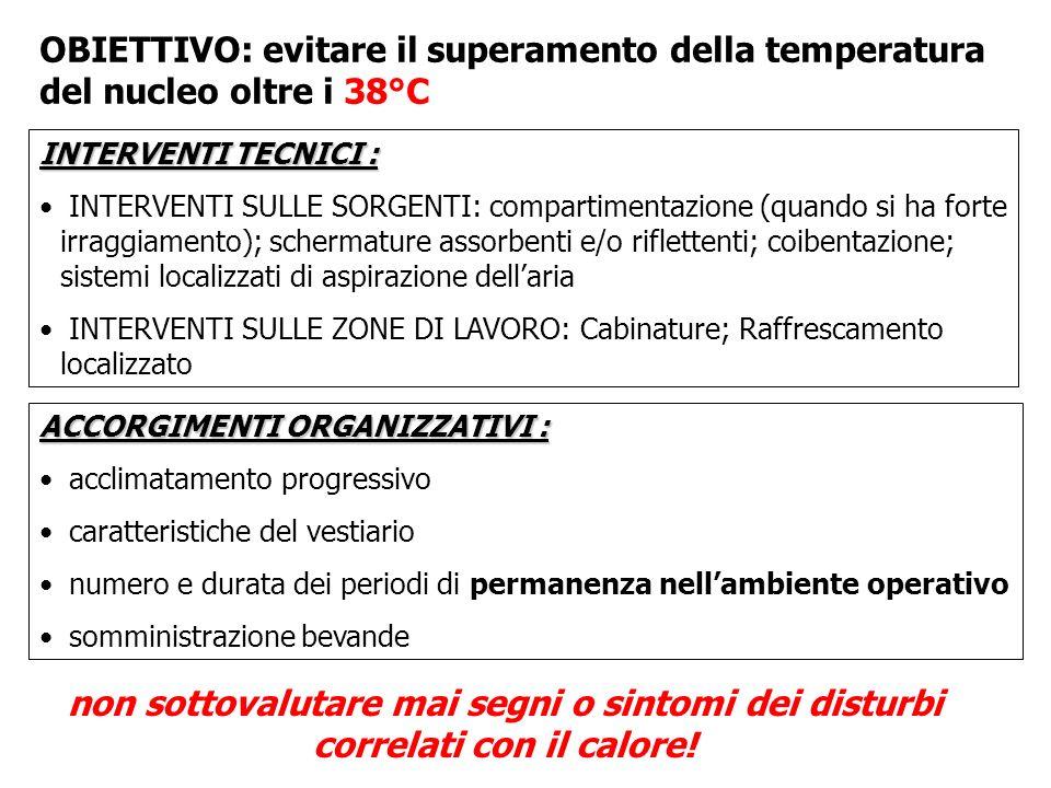 ACCORGIMENTI ORGANIZZATIVI : acclimatamento progressivo caratteristiche del vestiario numero e durata dei periodi di permanenza nellambiente operativo