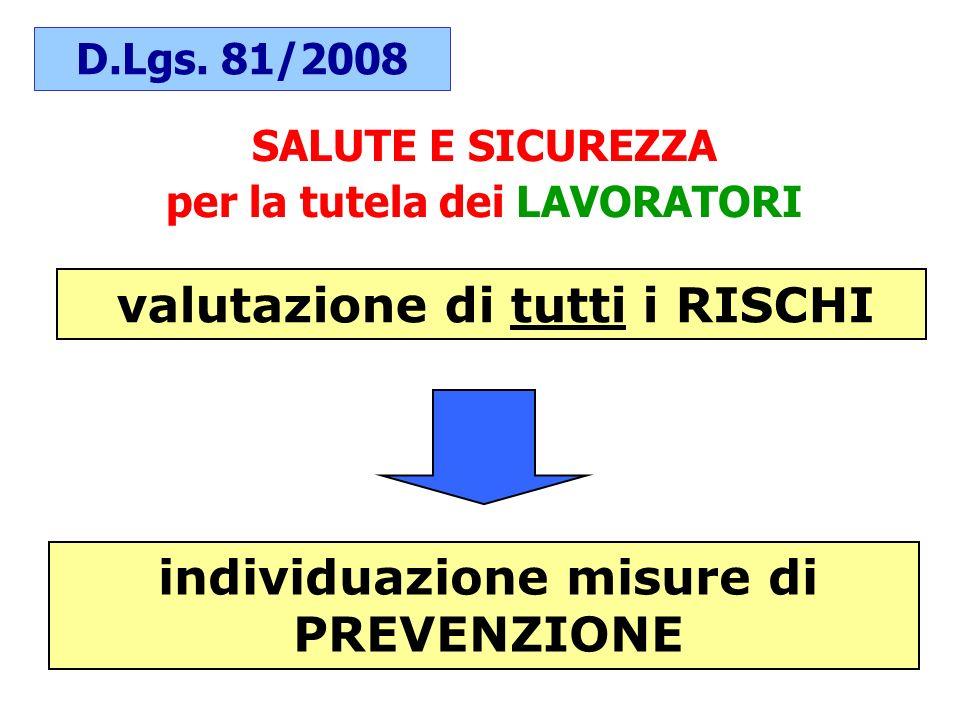 SALUTE E SICUREZZA per la tutela dei LAVORATORI D.Lgs. 81/2008 individuazione misure di PREVENZIONE valutazione di tutti i RISCHI