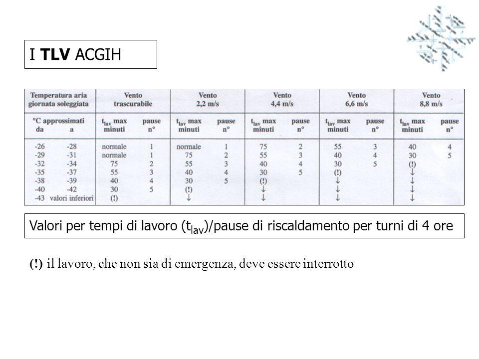 I TLV ACGIH Valori per tempi di lavoro (t lav )/pause di riscaldamento per turni di 4 ore (!) il lavoro, che non sia di emergenza, deve essere interro