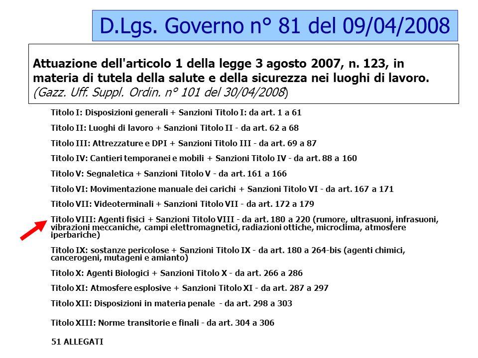 art.180 comma 1 Titolo VIII AGENTI FISICI D.Lgs.