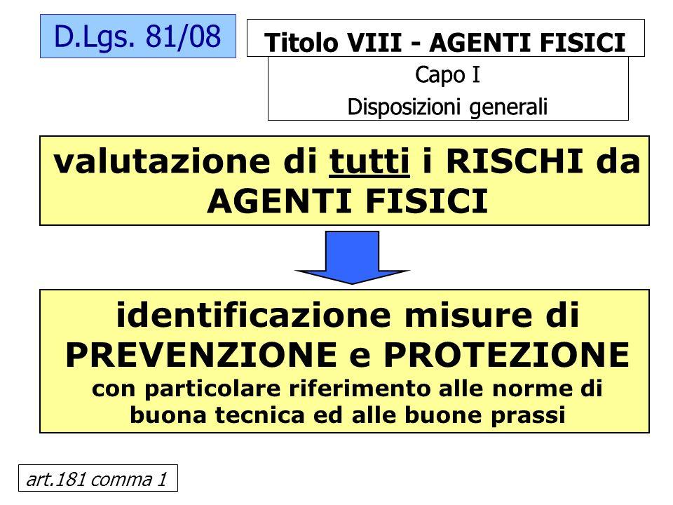 Titolo VIII - AGENTI FISICI D.Lgs. 81/08 art.181 comma 1 identificazione misure di PREVENZIONE e PROTEZIONE con particolare riferimento alle norme di