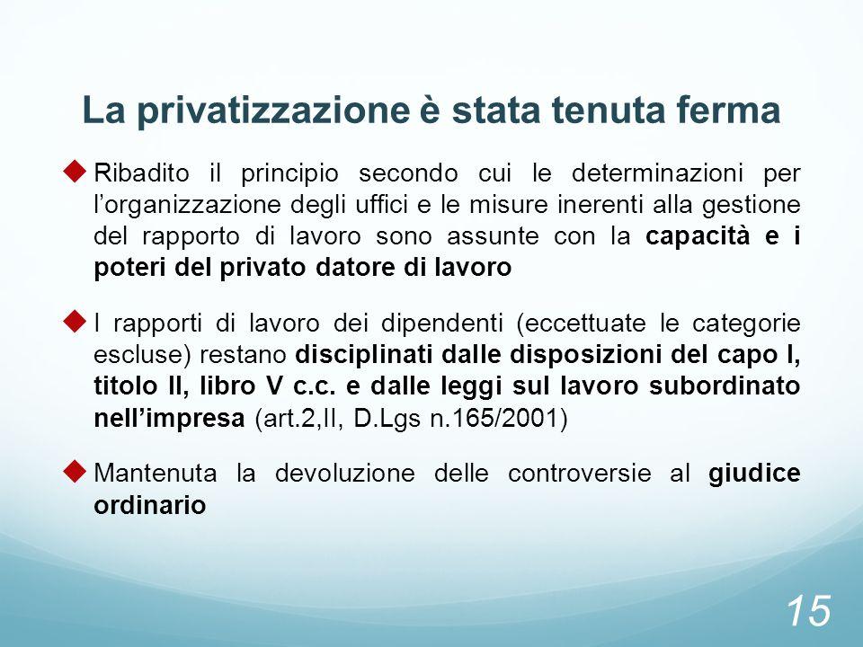 La privatizzazione è stata tenuta ferma Ribadito il principio secondo cui le determinazioni per lorganizzazione degli uffici e le misure inerenti alla