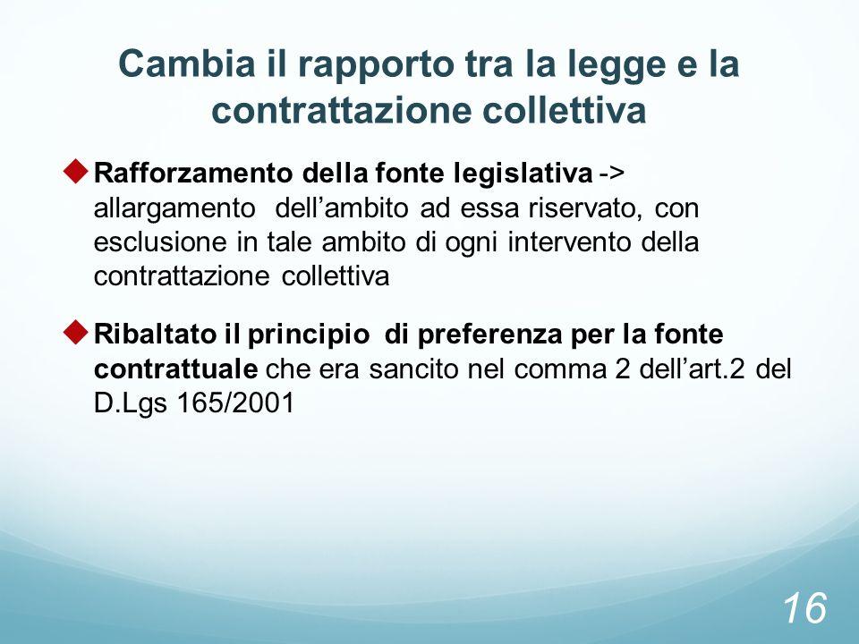 Cambia il rapporto tra la legge e la contrattazione collettiva Rafforzamento della fonte legislativa -> allargamento dellambito ad essa riservato, con