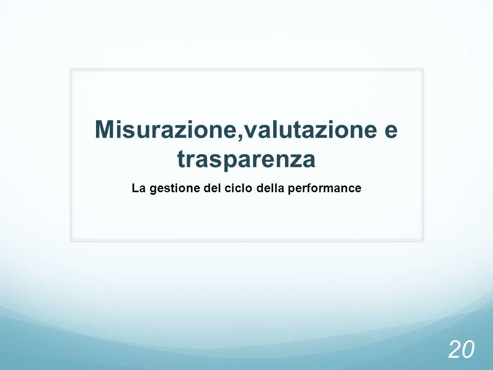 Misurazione,valutazione e trasparenza La gestione del ciclo della performance 20