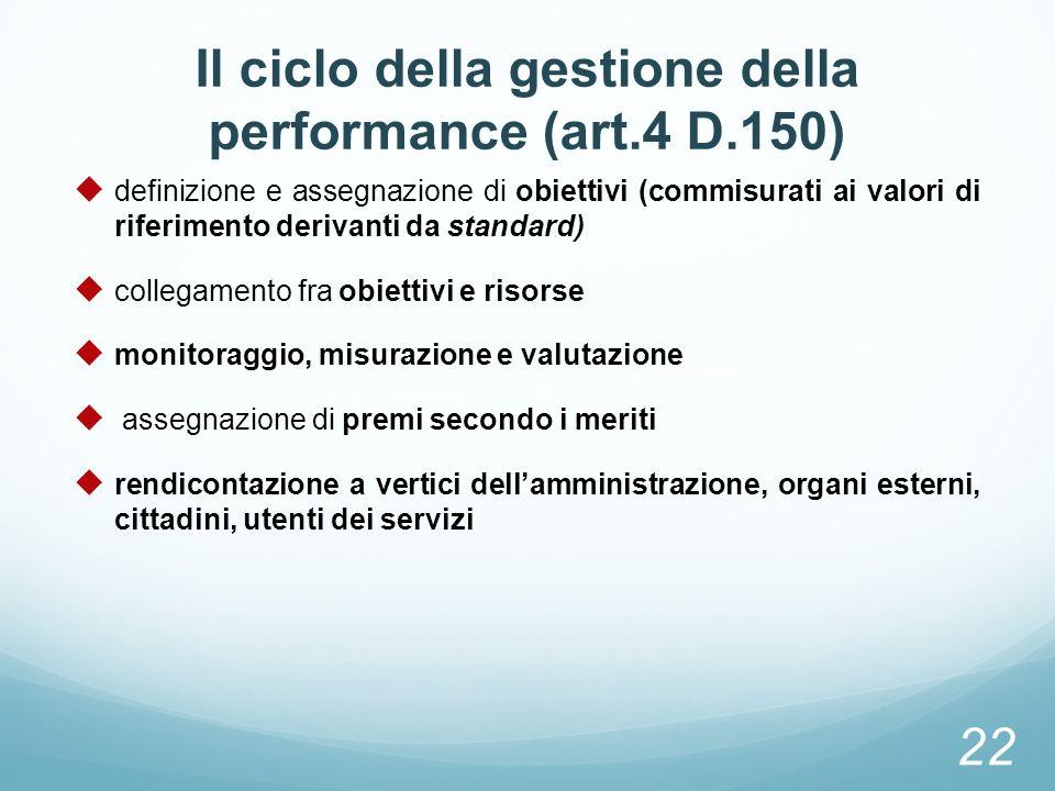 Il ciclo della gestione della performance (art.4 D.150) definizione e assegnazione di obiettivi (commisurati ai valori di riferimento derivanti da sta