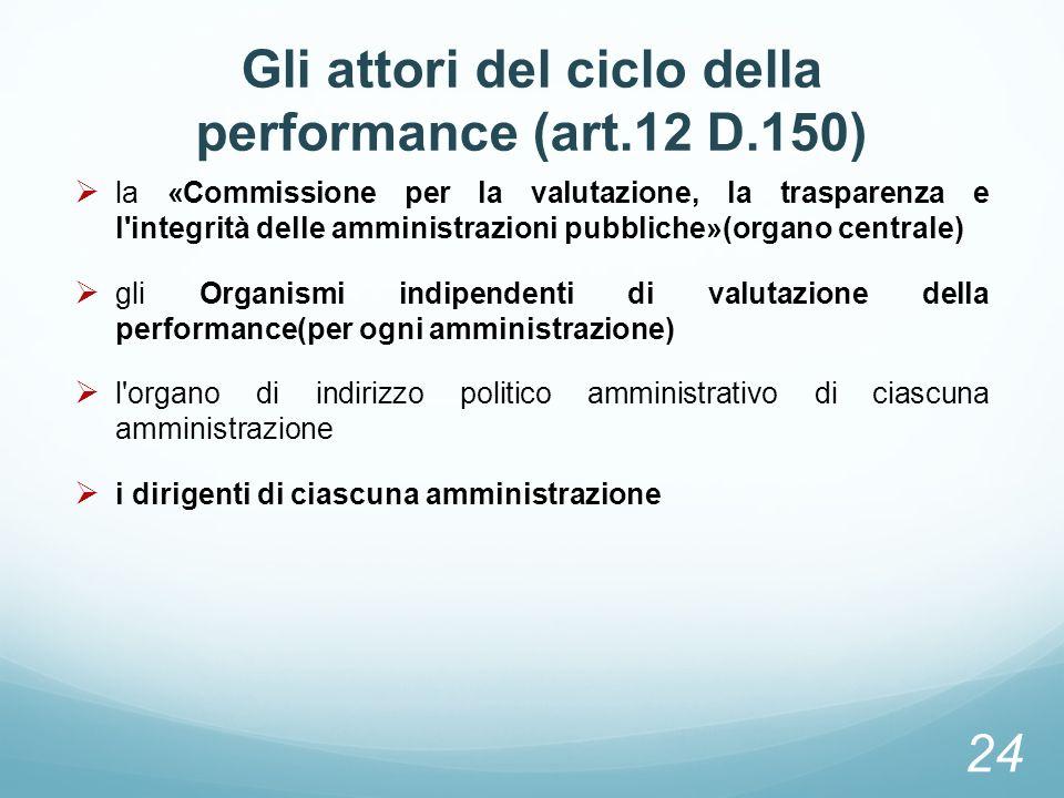Gli attori del ciclo della performance (art.12 D.150) la «Commissione per la valutazione, la trasparenza e l'integrità delle amministrazioni pubbliche