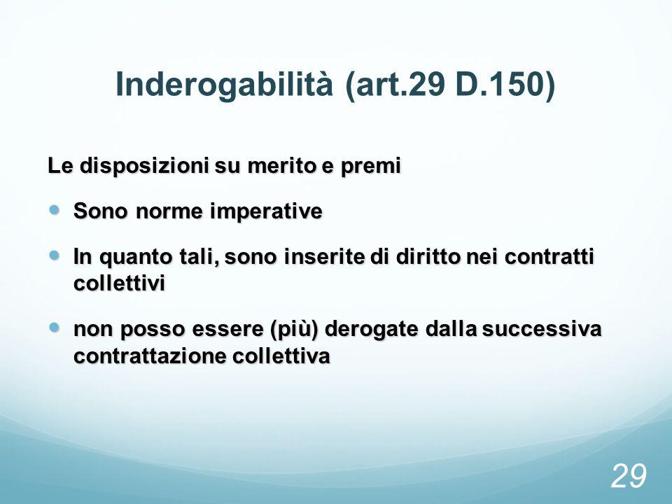 Inderogabilità (art.29 D.150) Le disposizioni su merito e premi Sono norme imperative Sono norme imperative In quanto tali, sono inserite di diritto n
