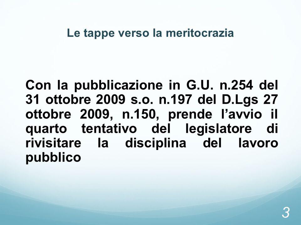 Le tappe verso la meritocrazia Con la pubblicazione in G.U. n.254 del 31 ottobre 2009 s.o. n.197 del D.Lgs 27 ottobre 2009, n.150, prende lavvio il qu