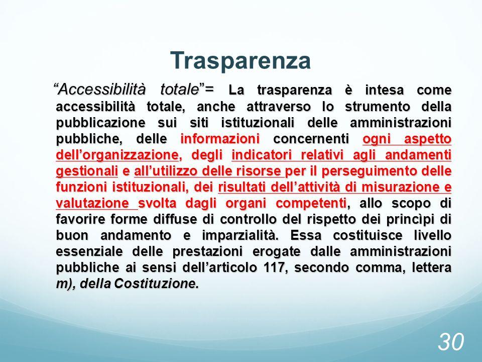 Trasparenza Accessibilità totale= La trasparenza è intesa come accessibilità totale, anche attraverso lo strumento della pubblicazione sui siti istitu