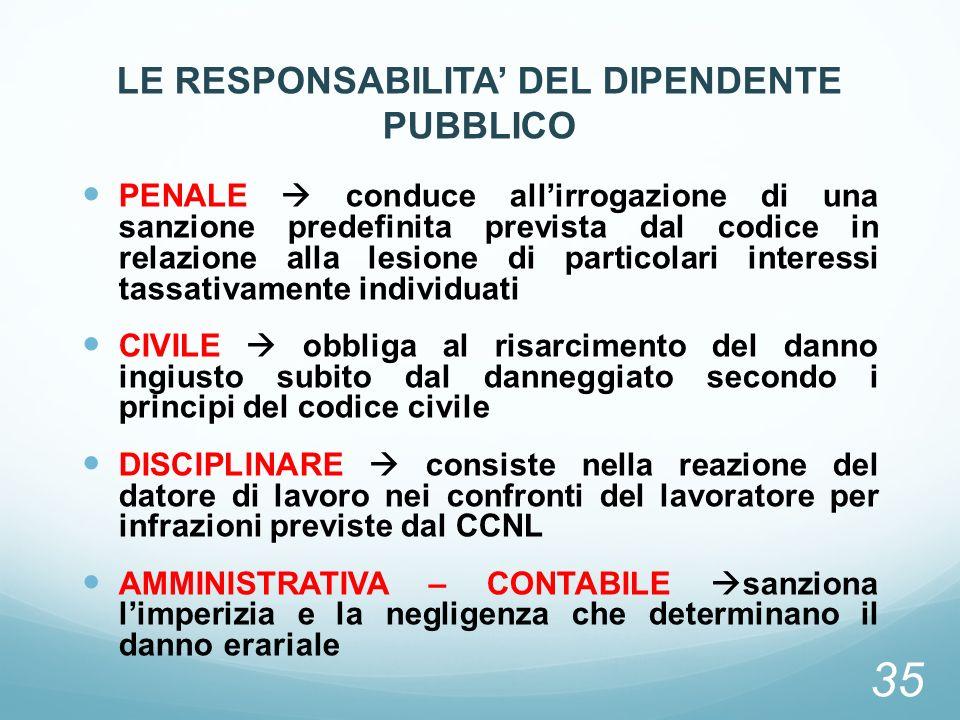 LE RESPONSABILITA DEL DIPENDENTE PUBBLICO PENALE conduce allirrogazione di una sanzione predefinita prevista dal codice in relazione alla lesione di p