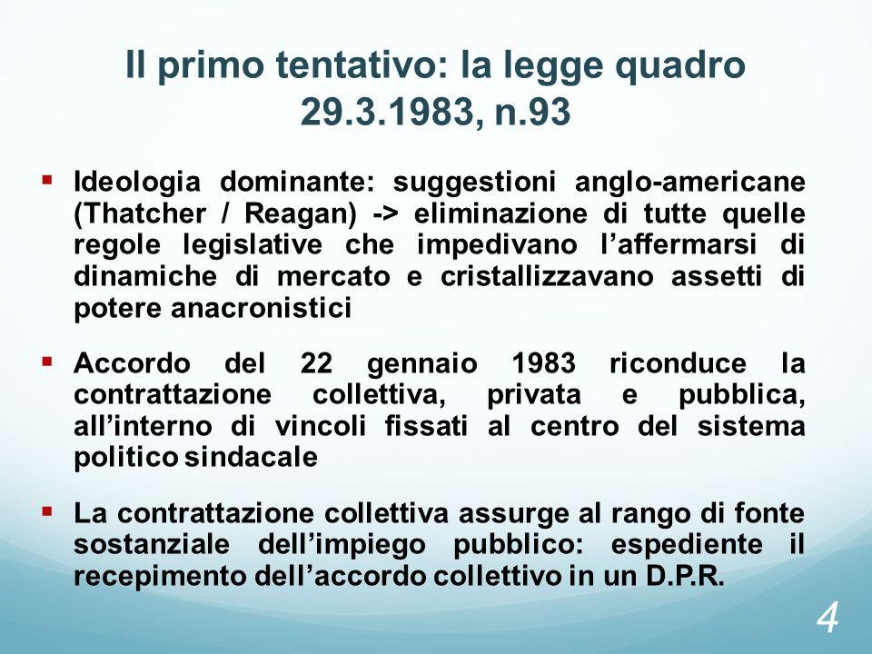 Il primo tentativo: la legge quadro 29.3.1983, n.93 Ideologia dominante: suggestioni anglo-americane (Thatcher / Reagan) -> eliminazione di tutte quel